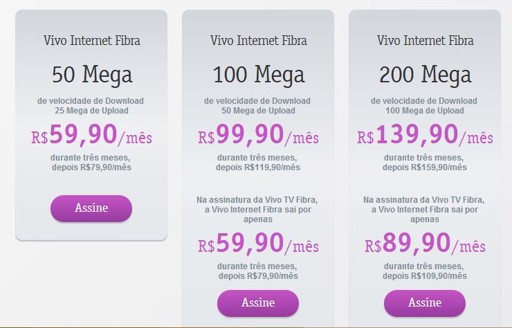 صورة توضح اسعار و سرعة الانترنت فى البرازيل