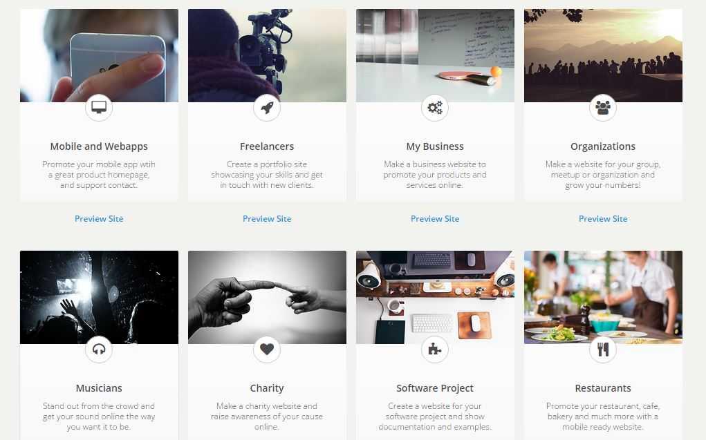 انشاء موقع لمشروعك او شركتك باستخدام خدمة simplybuilt
