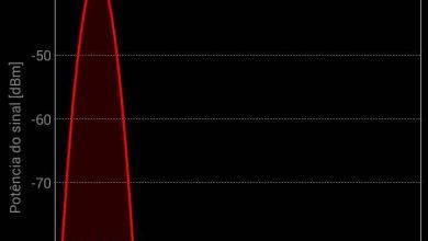 Photo of تطبيق لهواتف الاندرويد لتحليل جميع شبكات وقنوات الواى فاى