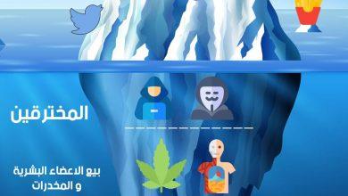 Photo of ما هو الديب ويب و علاقته بمتصفح tor , اسئلة يجب معرفتها ؟